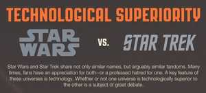 Fighting for Superiority in This Star Wars Vs. Star Trek Infographic
