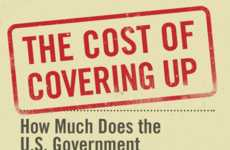 The GOOD 'Cost of Covering Up' Study Looks at the U.S. Budget