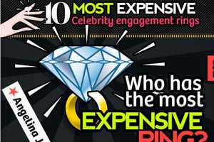 The 10 Most Expensive Rings Chart Details Exuberant Wealth