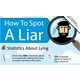 The 'How to Spot a Liar' Infographic Teaches the Clues 1