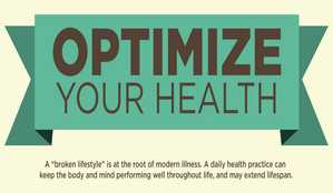 The Optimize Your Health Infographic Promotes Wellness