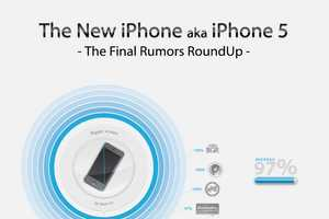 The 'New iPhone 5 Final Rumours Roundup' Infographic is Discerning
