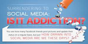 'Surrendering to Social Media: Is It an Addiction?' is Clever