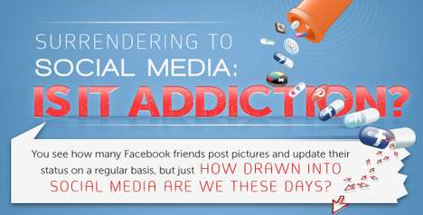 Surrendering to Social Media: Is It an Addiction