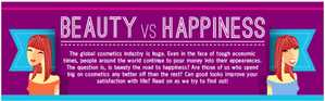 The Beauty vs. Happiness Chart Details the Perks of Prettiness