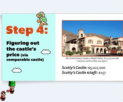 Real-Life Bowser's Castle infographic
