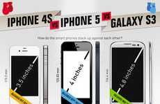The New iPhone 5 Doesn't Seem to Offer Any Big Changes