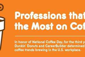 Check Out This Dunkin' Donuts Chart on International Coffee Day