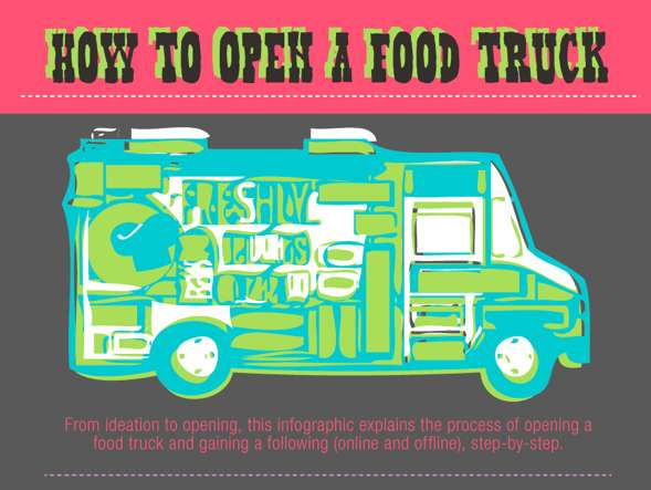 Helpful Mobile Catering Infographics