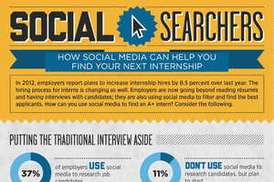 Employers are Reviewing Social Media Sites to Screen Interns