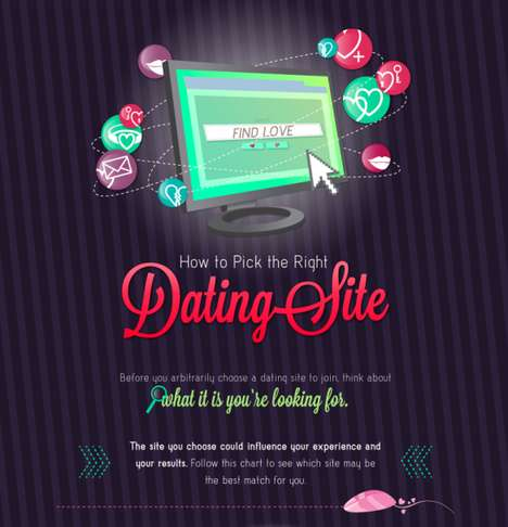 How to Pick the Right Dating Site