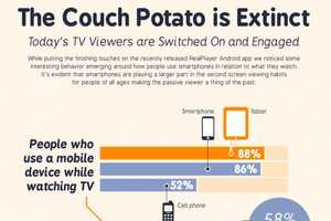 The Couch Potato is Extinct by RealPlayer Focuses on Twitter over TV