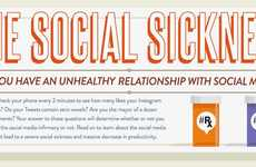 Status-Sharing Obsession Infographics - The Social Sickness Infographic Diagnoses Different Media Ad