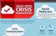 Scholastic Networking Infographics