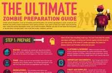 Zombie Prep Guides
