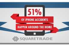 Smartphone Warranty Infographics