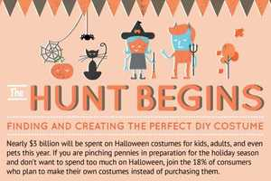The Hunt Begins Infographic Suggests Fun Cost-Efficient Add-Ons
