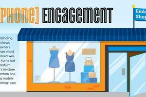 The Smartphone Engagement Infographic Encourages Mobile Involvement