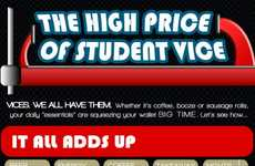 Shocking Student Expenditures - The Price of Student Vices Creates Debt for Buying Wastefully