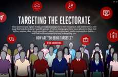 Customized Political Infographs - 'Targeting the Electorate' Website Personalizes Voting Information