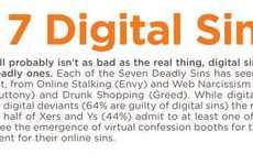 Sinful Social Media Habits