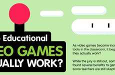 Classroom Gaming Statistics - Educational Video Games Can Help Children Enhance Their Skills