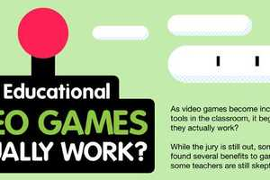 Educational Video Games Can Help Children Enhance Their Skills