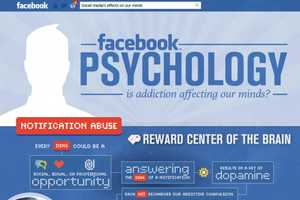 Is Our Addiction to Facebook Effecting Our Psychology?