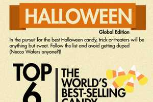 This Halloween Serve the Top Six Best-Selling Candies in the World