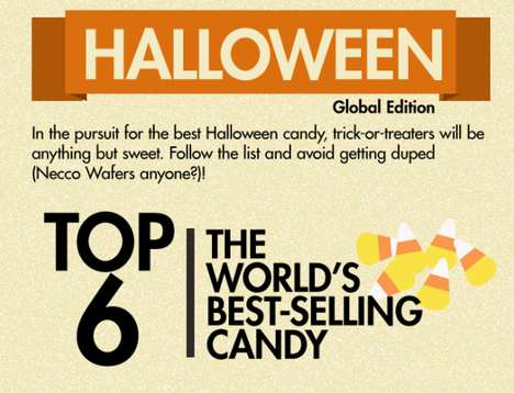 Best-Selling Candies