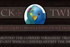 The Trick or Tweet Uncovers the Most Loved Halloween Treat