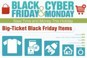 Black Friday & Cyber Monday Shopping Guide is Intriguing