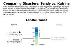 Comparative Hurricane Infographics - The Battle Between Sandy vs Katrina Continues