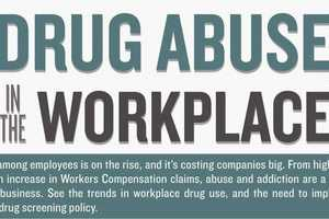 Workplace Drug Abuse Costs Companies Over $100 Billion Annually