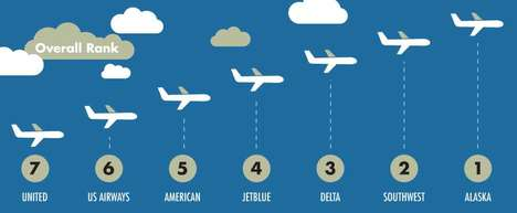 holiday travel infographic
