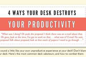 Find Out Four Ways Your Desk Destroys Your Productivity