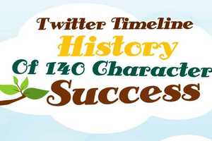 The Twitter Timeline Infographic Marks the Site's Journey