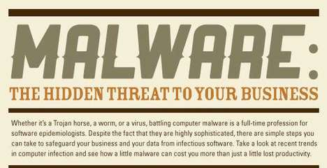 Cyber Attack Awareness Stats - The Malware Infographics Reveals The Costs of Infected Businesses