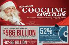 Internet Holiday Spending Statistics - The 2012 Online & Mobile Shopping Trend Infographic Informs