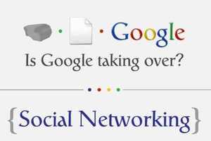 Google Plus vs Facebook Infographic Determines the Social Media Winner