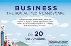 Corporate Social Media Infographics
