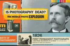 'Is Photography Dead?' Measures Mobile Photos vs. Camera Photos