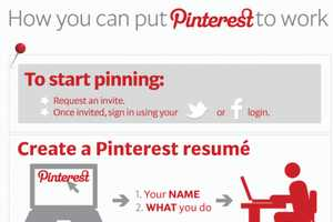 How to use Pinterest to Build Your CV in a Visual Manner