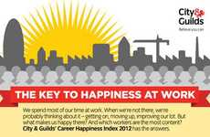 Job Contentment Rankings - The Career Happiness Infographic Lists the Best Jobs and Why