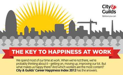 career happiness infographic