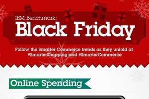 The 2012 Black Friday Shopping Stats Show Increased Online Sales