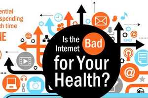 Excessive Internet Usage Does More than Promote Bad Posture