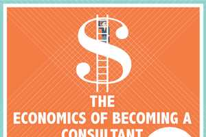 This Infographic Explores the Cost of Consulting Services