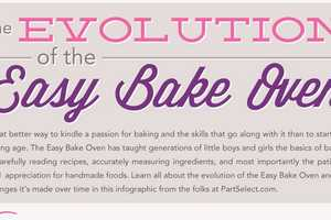 The Easy Bake Oven Has Come a Long Way in 50 Years