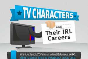 Assigning TV Characters Real Life Jobs is No Easy Feat